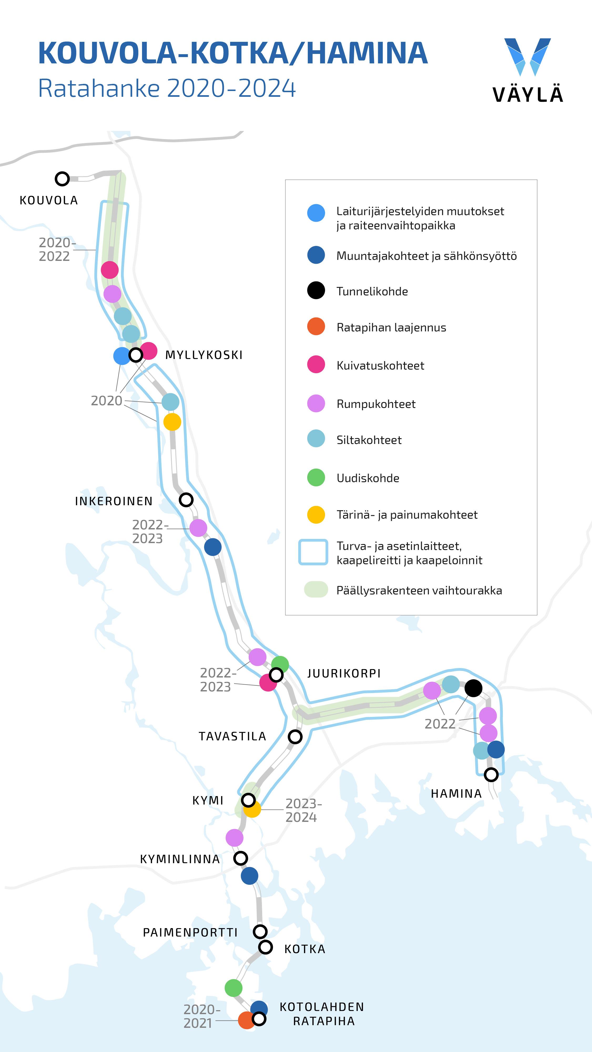 Rataverkosto Rautatieuutiset